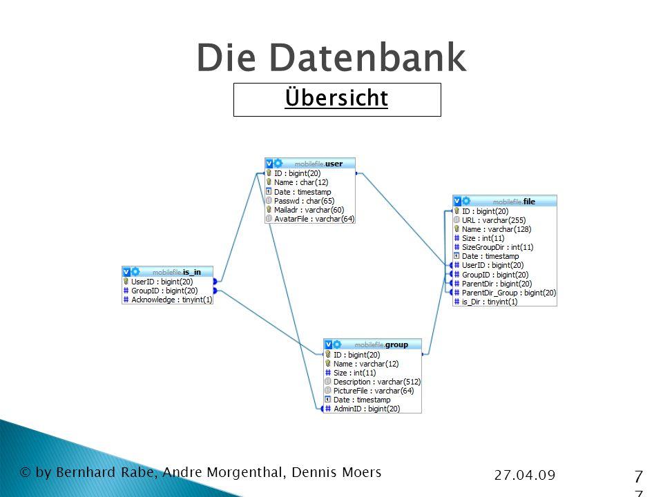 27.04.09 © by Bernhard Rabe, Andre Morgenthal, Dennis Moers Die Datenbank Übersicht 7