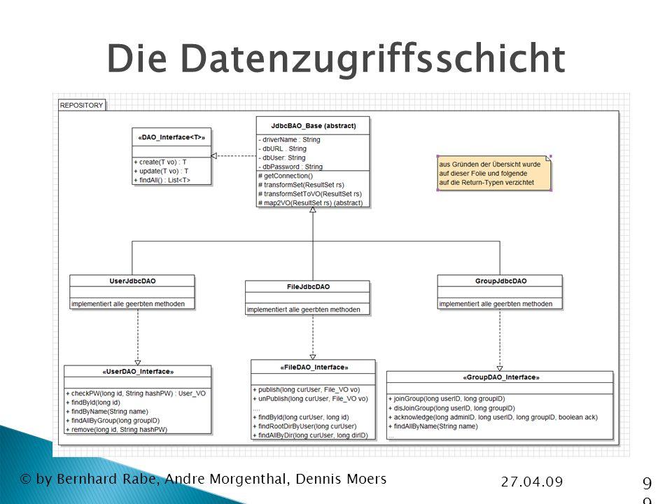 27.04.09 © by Bernhard Rabe, Andre Morgenthal, Dennis Moers Die Datenzugriffsschicht 9