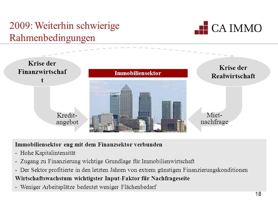 Immobiliensektor Krise der Finanzwirtschaf t Krise der Realwirtschaft Miet- nachfrage Kredit- angebot Immobiliensektor eng mit dem Finanzsektor verbun