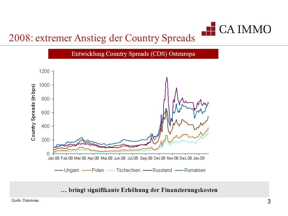 3 … bringt signifikante Erhöhung der Finanzierungskosten 2008: extremer Anstieg der Country Spreads Quelle: Datastream Entwicklung Country Spreads (CD
