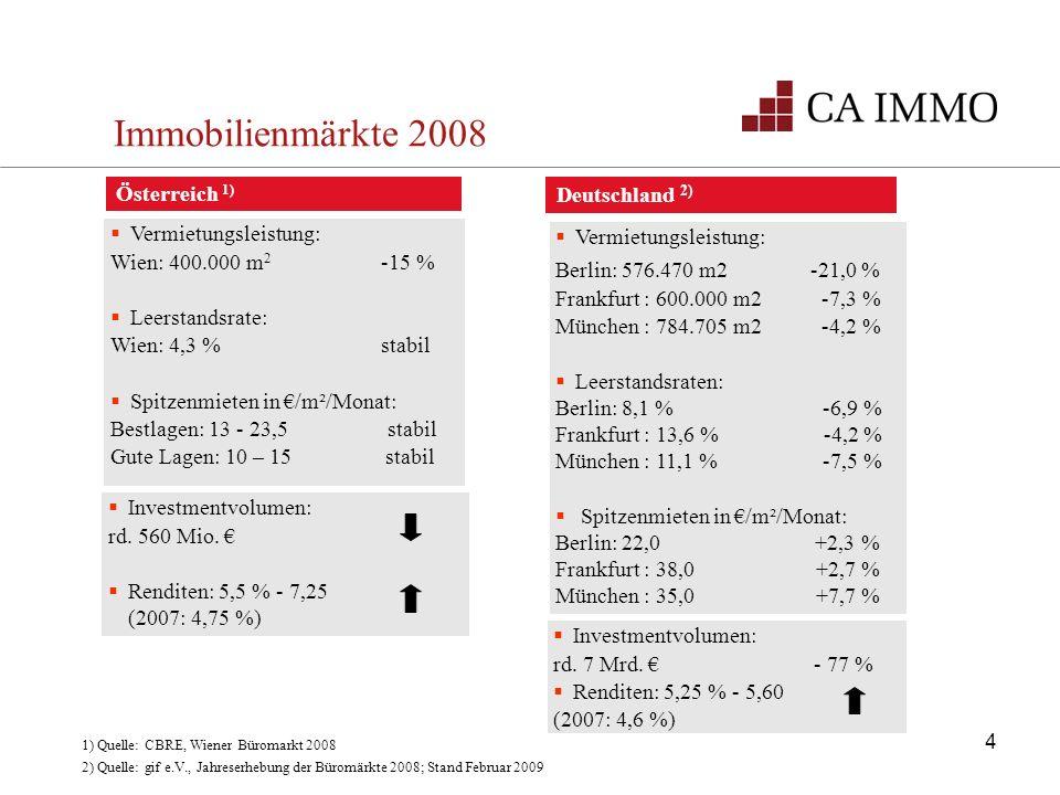 Vermietungsleistung: Wien: 400.000 m 2 -15 % Leerstandsrate: Wien: 4,3 % stabil Spitzenmieten in /m²/Monat: Bestlagen: 13 - 23,5 stabil Gute Lagen: 10