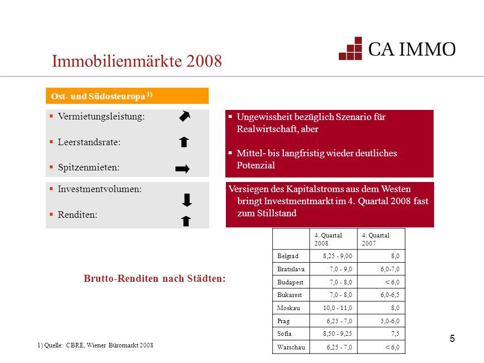 Exkurs: Immobilienbewertung Steigende Renditen und sinkende Immobilienwerte durch: Einbruch des Immobilieninvestmentmarktes: Insbesondere in Folge der restriktiveren Kreditvergabe der Banken Negative Konjunkturerwartungen: Reduktion des angenommenen Mietenwachstums Steigende Risikoaufschläge bei Kapitalkosten Region31.12.200731.12.2008 Österreich5,6%6,1% Deutschland5,4%6,0% Ost- /Südosteuropa 6,7%7,3% Gesamt5,8%6,3% Brutto-Renditen CA Immo nach Regionen: Abwertung des Immobilienvermögens der CA Immo Gruppe im Jahr 2008 um rund 7 % (entspricht dem europ.
