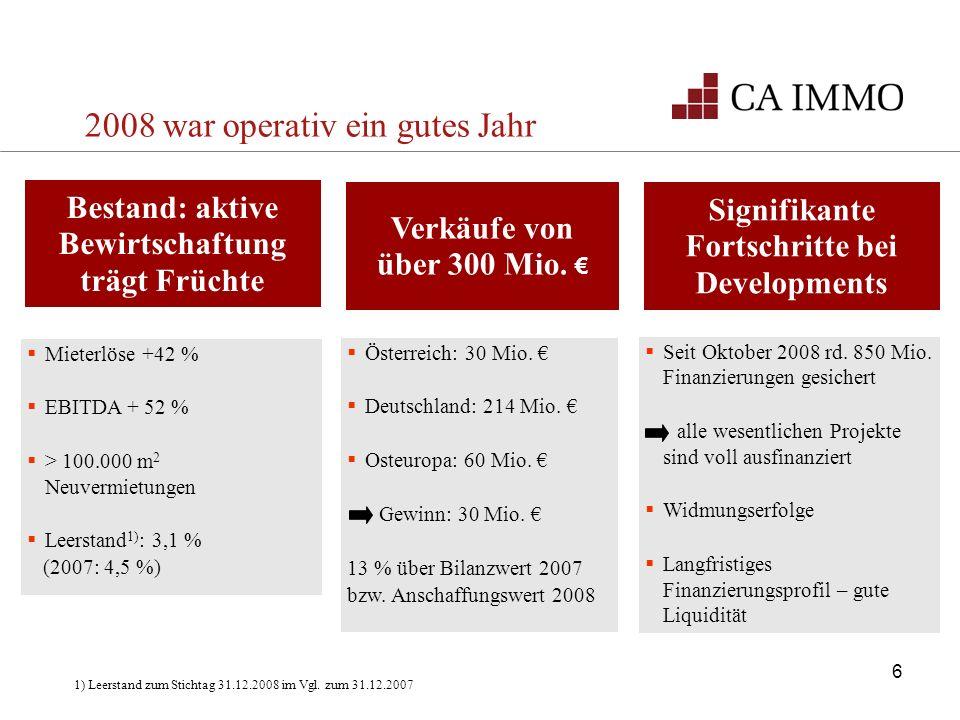 Ergebnisse CA Immo Gruppe 2008 20082007 Mieterlöse (in Mio.