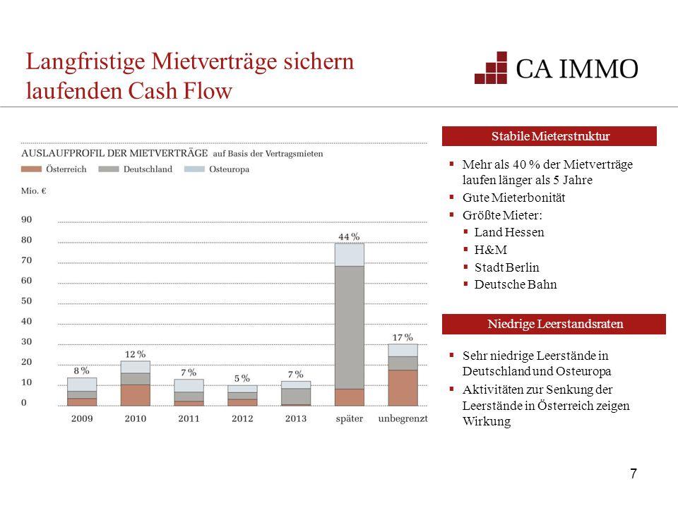 7 Langfristige Mietverträge sichern laufenden Cash Flow Stabile Mieterstruktur Mehr als 40 % der Mietverträge laufen länger als 5 Jahre Gute Mieterbon