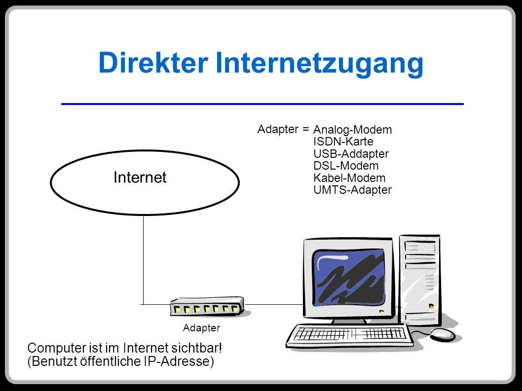 Direkter Internetzugang Internet Adapter Adapter = Analog-Modem ISDN-Karte USB-Addapter DSL-Modem Kabel-Modem UMTS-Adapter Computer ist im Internet si