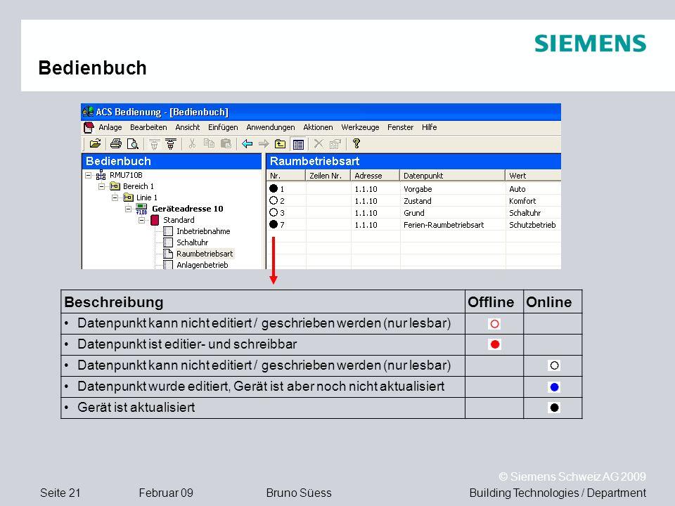 Building Technologies / DepartmentBruno Süess © Siemens Schweiz AG 2009 Seite 21Februar 09 BeschreibungOfflineOnline Datenpunkt kann nicht editiert /