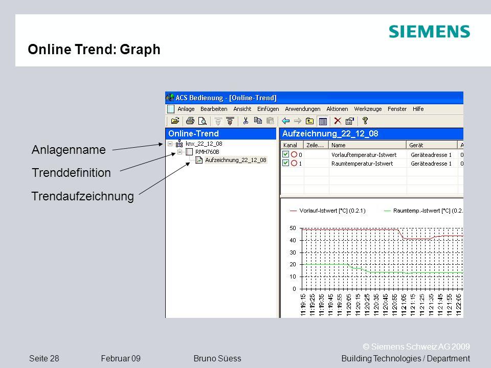 Building Technologies / DepartmentBruno Süess © Siemens Schweiz AG 2009 Seite 28Februar 09 Online Trend: Graph Trenddefinition Trendaufzeichnung Anlag