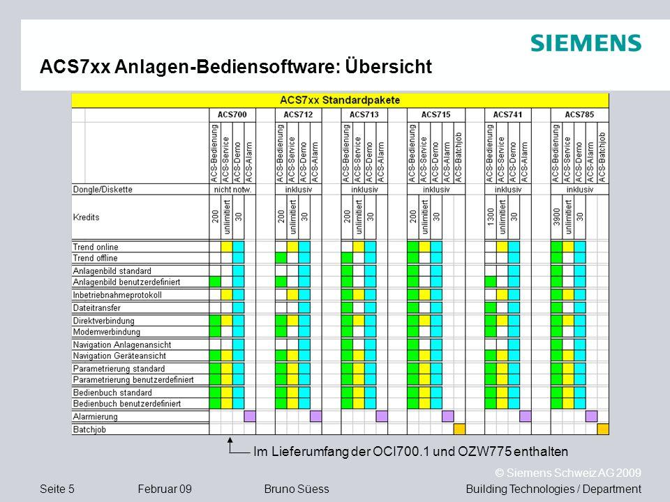 Building Technologies / DepartmentBruno Süess © Siemens Schweiz AG 2009 Seite 5Februar 09 Im Lieferumfang der OCI700.1 und OZW775 enthalten ACS7xx Anl