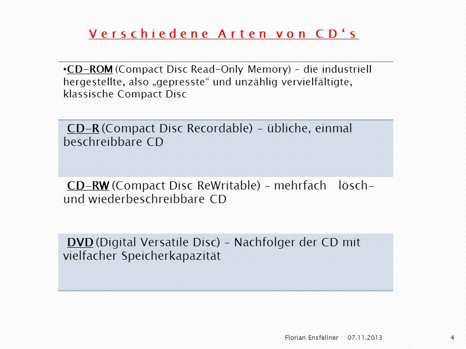 Verschiedene Arten von CDs CD-ROM (Compact Disc Read-Only Memory) – die industriell hergestellte, also gepresste und unzählig vervielfältigte, klassis