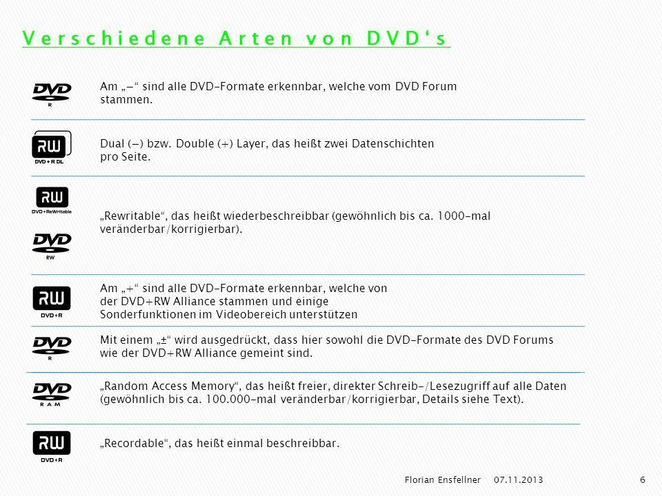 Verschiedene Arten von DVDs Am + sind alle DVD-Formate erkennbar, welche von der DVD+RW Alliance stammen und einige Sonderfunktionen im Videobereich u