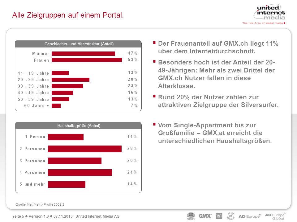 Seite 5 Version 1.0 07.11.2013 - United Internet Media AG Alle Zielgruppen auf einem Portal. Der Frauenanteil auf GMX.ch liegt 11% über dem Internetdu