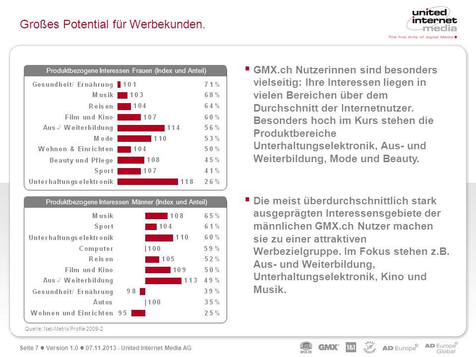 Seite 7 Version 1.0 07.11.2013 - United Internet Media AG Großes Potential für Werbekunden. GMX.ch Nutzerinnen sind besonders vielseitig: Ihre Interes