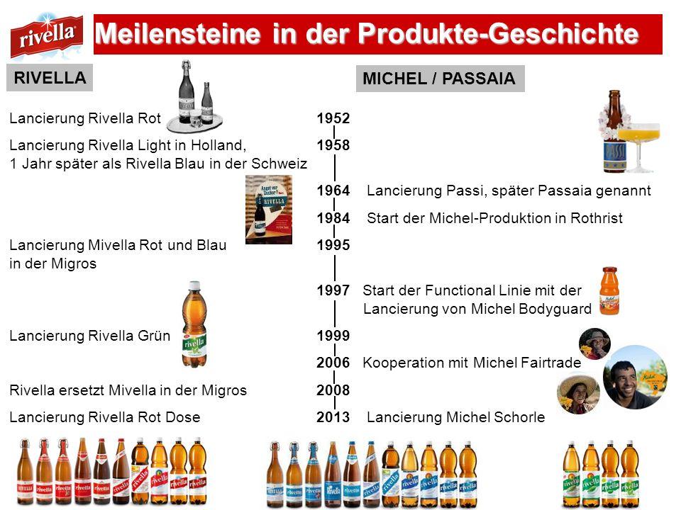 UnternehmensformAktiengesellschaft zu 100% im Besitz der Familie Barth GetränkeabsatzSchweiz79.5 Mio.