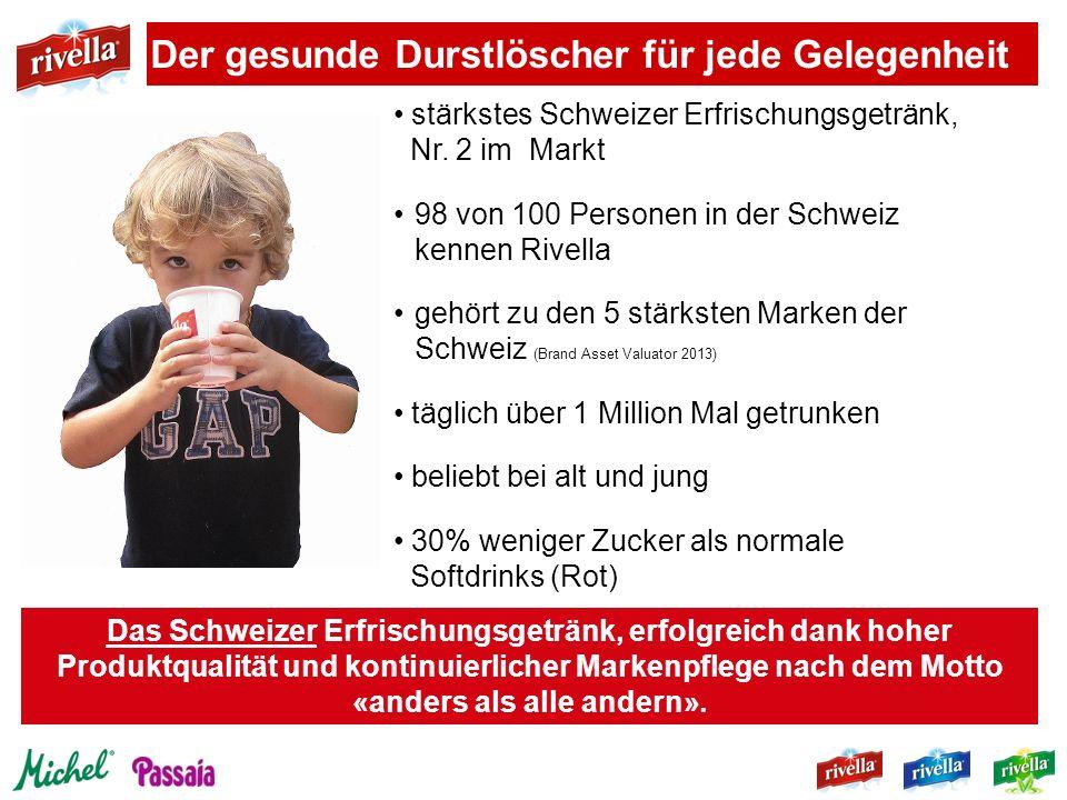 Der gesunde Durstlöscher für jede Gelegenheit stärkstes Schweizer Erfrischungsgetränk, Nr. 2 im Markt 98 von 100 Personen in der Schweiz kennen Rivell