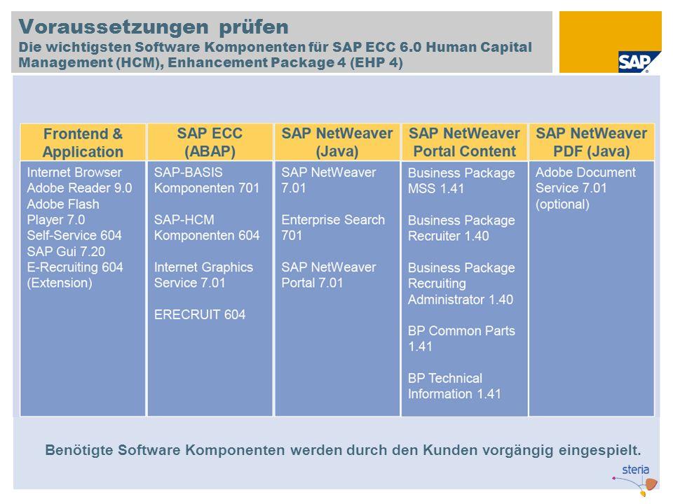 Voraussetzungen prüfen Die wichtigsten Software Komponenten für SAP ECC 6.0 Human Capital Management (HCM), Enhancement Package 4 (EHP 4) SAP ECC (ABA