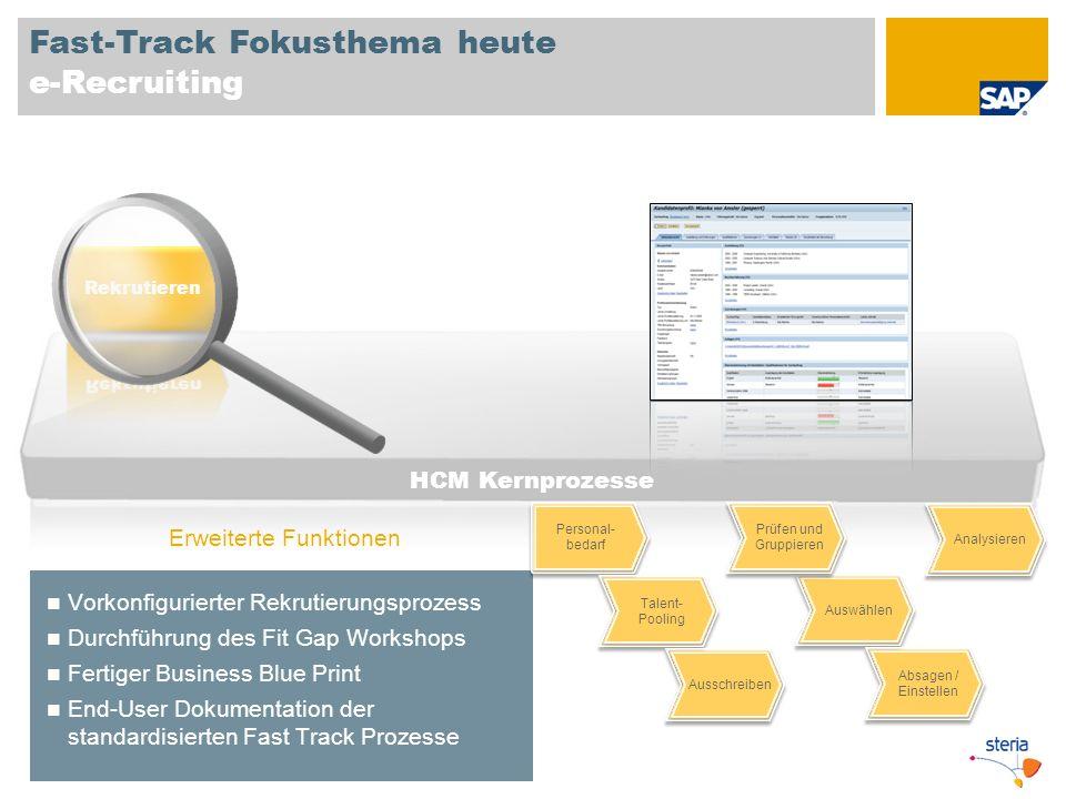 Fast-Track Fokusthema heute e-Recruiting HCM Kernprozesse Vorkonfigurierter Rekrutierungsprozess Durchführung des Fit Gap Workshops Fertiger Business