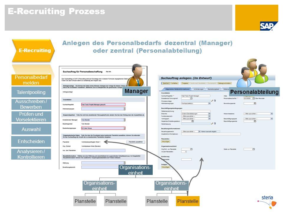 E-Recruiting Prozess Anlegen des Personalbedarfs dezentral (Manager) oder zentral (Personalabteilung) Personalbedarf melden Talentpooling Prüfen und V
