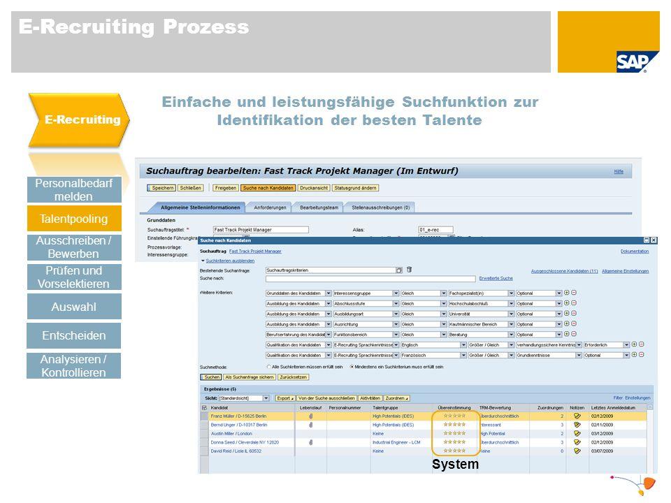 E-Recruiting Prozess Einfache und leistungsfähige Suchfunktion zur Identifikation der besten Talente Personalbedarf melden Talentpooling Prüfen und Vo