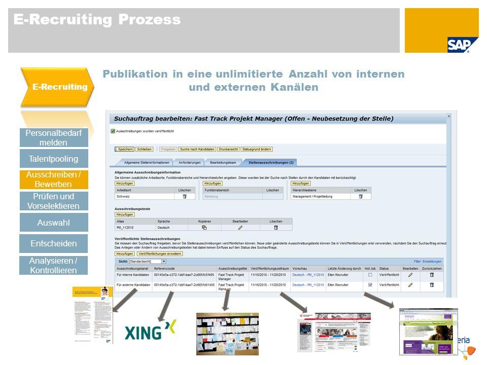 E-Recruiting Prozess Publikation in eine unlimitierte Anzahl von internen und externen Kanälen Personalbedarf melden Talentpooling Prüfen und Vorselek