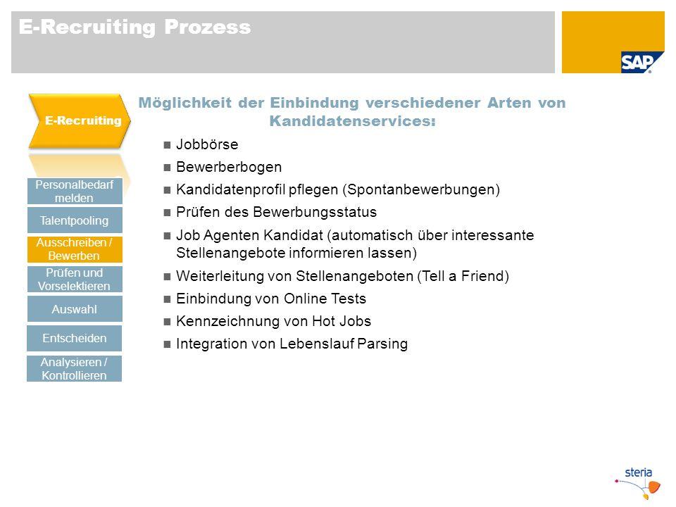 E-Recruiting Prozess Möglichkeit der Einbindung verschiedener Arten von Kandidatenservices: Jobbörse Bewerberbogen Kandidatenprofil pflegen (Spontanbe
