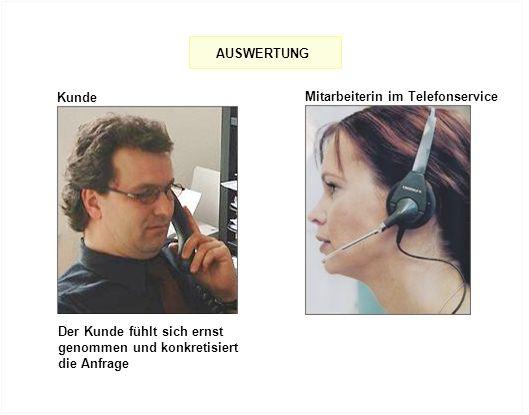 Kunde Mitarbeiterin im Telefonservice Der Kunde fühlt sich ernst genommen und konkretisiert die Anfrage AUSWERTUNG Der Mitarbeiter kann mit Hintergrundfragen den Bedarf ermitteln
