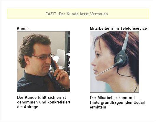 Kunde Mitarbeiterin im Telefonservice Der Kunde fühlt sich ernst genommen und konkretisiert die Anfrage Der Mitarbeiter kann mit Hintergrundfragen den Bedarf ermitteln FAZIT: Der Kunde fasst Vertrauen