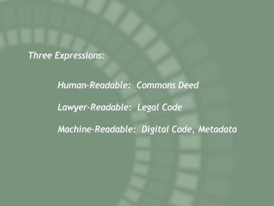 Three Expressions: Human-Readable: Commons Deed Lawyer-Readable: Legal Code Machine-Readable: Digital Code, Metadata