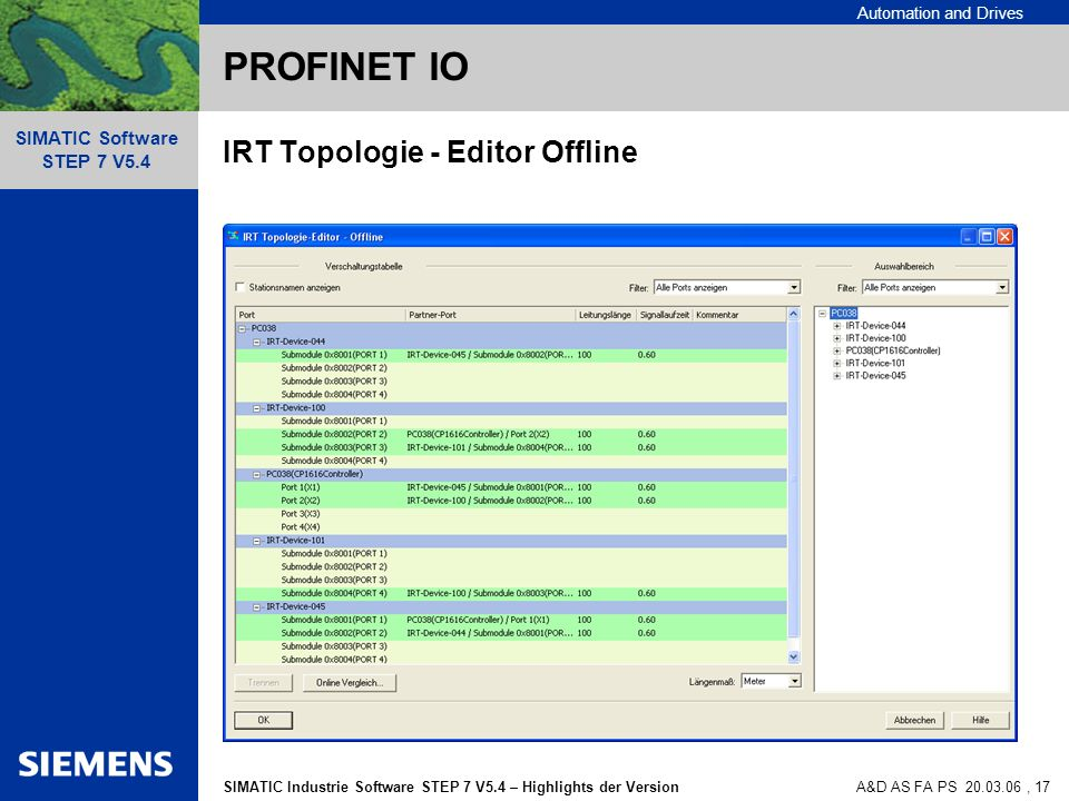 Automation and Drives SIMATIC Industrie Software STEP 7 V5.4 – Highlights der Version SIMATIC Software STEP 7 V5.4 A&D AS FA PS 20.03.06, 17 PROFINET