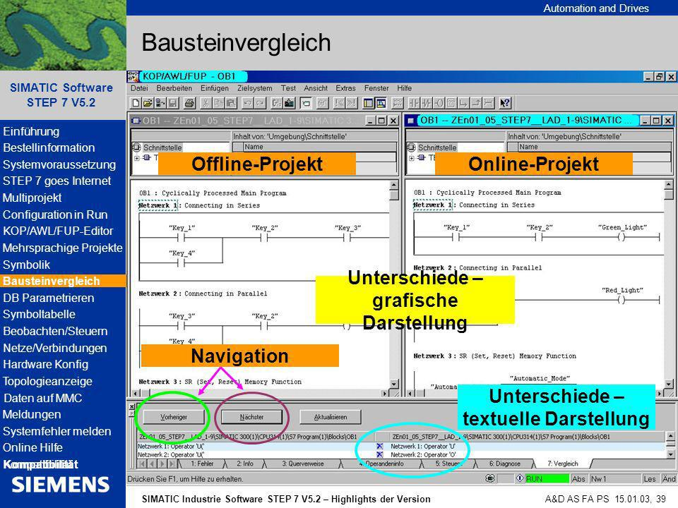 Automation and Drives SIMATIC Industrie Software STEP 7 V5.2 – Highlights der Version SIMATIC Software STEP 7 V5.2 A&D AS FA PS 15.01.03, 39 Bausteinv