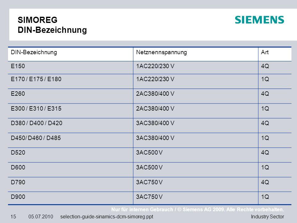 Nur für internen Gebrauch / © Siemens AG 2009. Alle Rechte vorbehalten. Industry Sector15 05.07.2010 selection-guide-sinamics-dcm-simoreg.ppt DIN-Beze