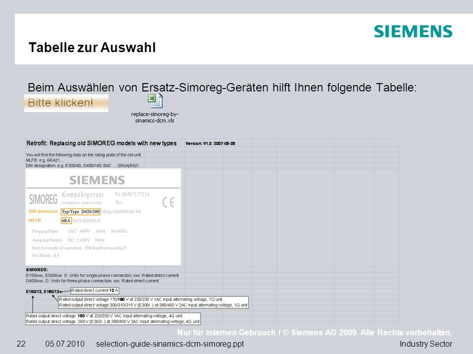 Nur für internen Gebrauch / © Siemens AG 2009. Alle Rechte vorbehalten. Industry Sector22 05.07.2010 selection-guide-sinamics-dcm-simoreg.ppt Beim Aus