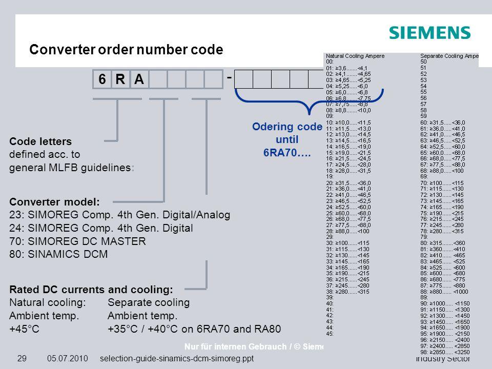 Nur für internen Gebrauch / © Siemens AG 2009. Alle Rechte vorbehalten. Industry Sector29 05.07.2010 selection-guide-sinamics-dcm-simoreg.ppt Converte