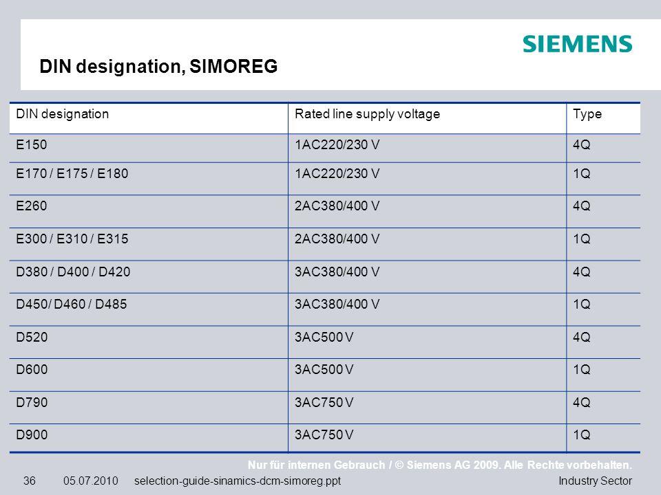Nur für internen Gebrauch / © Siemens AG 2009. Alle Rechte vorbehalten. Industry Sector36 05.07.2010 selection-guide-sinamics-dcm-simoreg.ppt DIN desi