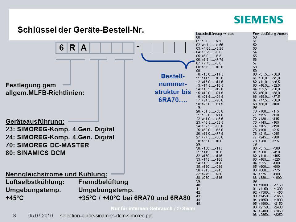 Nur für internen Gebrauch / © Siemens AG 2009. Alle Rechte vorbehalten. Industry Sector8 05.07.2010 selection-guide-sinamics-dcm-simoreg.ppt Bestell-