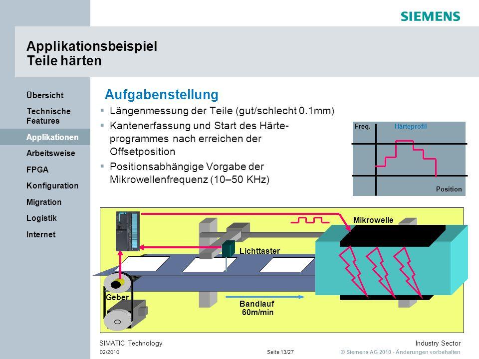 © Siemens AG 2010 - Änderungen vorbehalten Industry Sector 02/2010Seite 13/27 SIMATIC Technology Internet Logistik Migration Konfiguration FPGA Arbeit