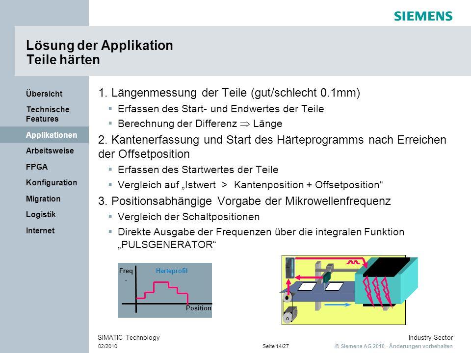 © Siemens AG 2010 - Änderungen vorbehalten Industry Sector 02/2010Seite 14/27 SIMATIC Technology Internet Logistik Migration Konfiguration FPGA Arbeit