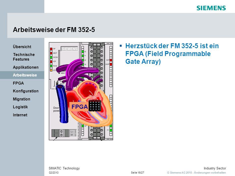 © Siemens AG 2010 - Änderungen vorbehalten Industry Sector 02/2010Seite 15/27 SIMATIC Technology Internet Logistik Migration Konfiguration FPGA Arbeit