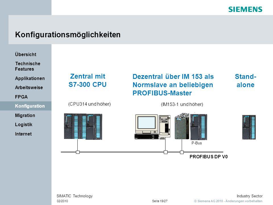 © Siemens AG 2010 - Änderungen vorbehalten Industry Sector 02/2010Seite 19/27 SIMATIC Technology Internet Logistik Migration Konfiguration FPGA Arbeit