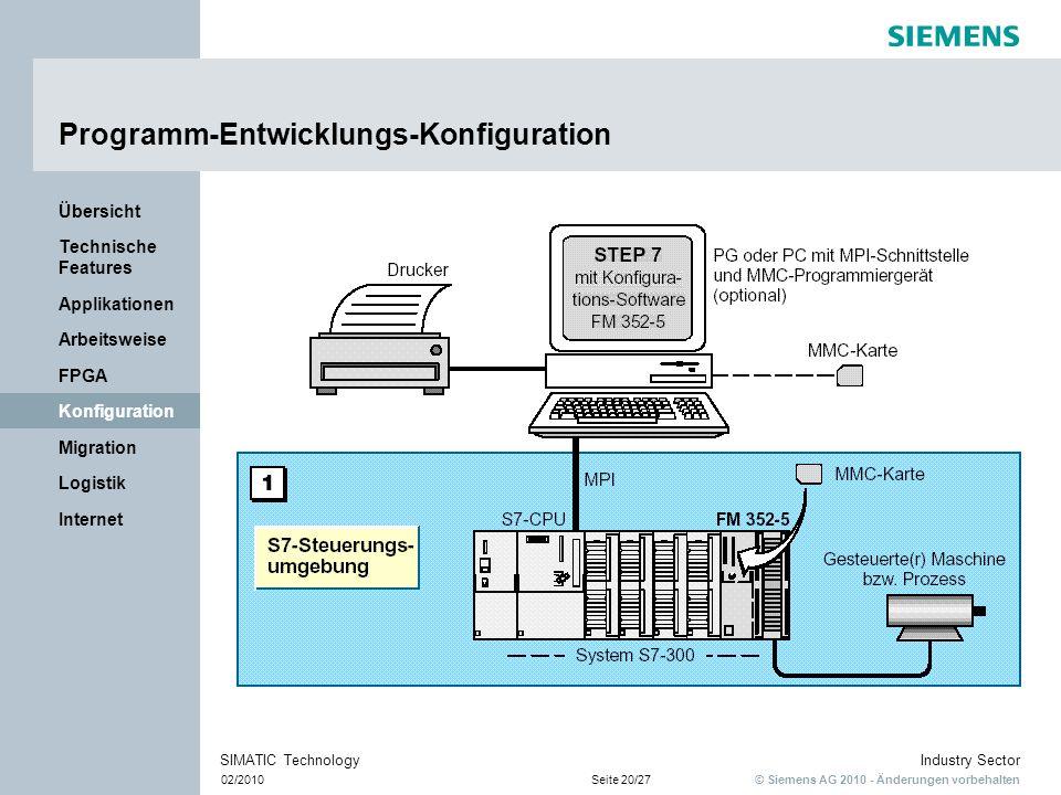© Siemens AG 2010 - Änderungen vorbehalten Industry Sector 02/2010Seite 20/27 SIMATIC Technology Internet Logistik Migration Konfiguration FPGA Arbeit