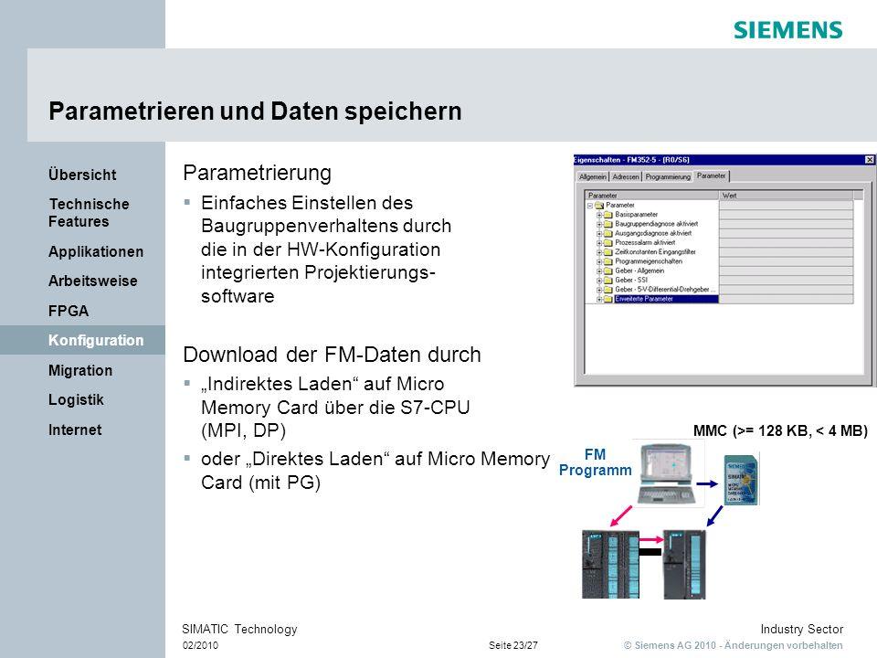 © Siemens AG 2010 - Änderungen vorbehalten Industry Sector 02/2010Seite 23/27 SIMATIC Technology Internet Logistik Migration Konfiguration FPGA Arbeit
