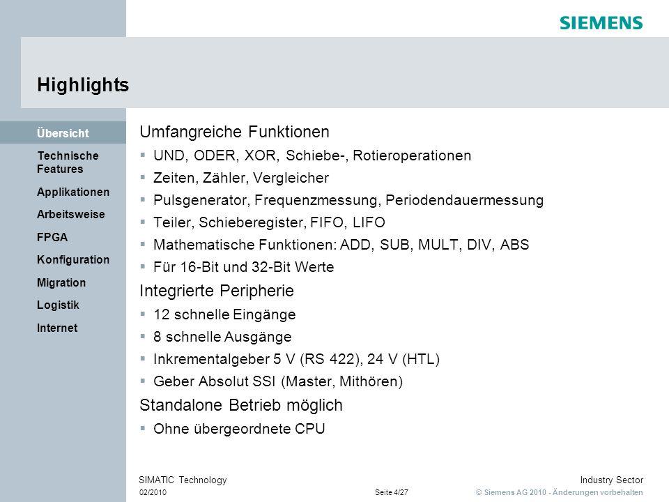 © Siemens AG 2010 - Änderungen vorbehalten Industry Sector 02/2010Seite 5/27 SIMATIC Technology Internet Logistik Migration Konfiguration FPGA Arbeitsweise Applikationen Technische Features Übersicht Hardware Hohe Verarbeitungsgeschwindigkeit dank eines FPGA*-Prozessors Anpassung an die Applikation durch Programmierung Onboard Ressourcen zur Umgehung des Flaschenhalses Systembus 12 DI/24 V Eingangsverzögerung einstellbar (0 - 1600 µs) Standard Eingänge 8 DO/24 V/0.5 A P-schaltend oder M-schaltend 1 Wegmessgeber anschließbar für positionsabhängige Aktionen Inkrementalgeber 5 V(RS 422)/24 V (HTL) SSI Geber * field programmable gate array