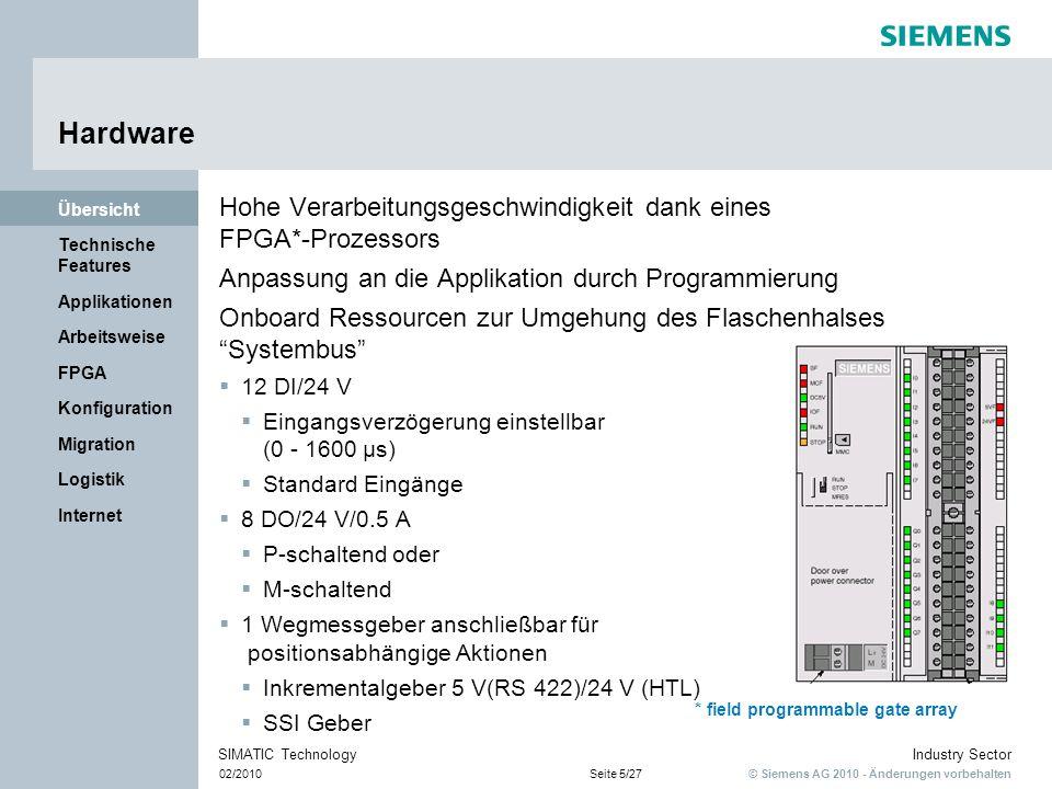 © Siemens AG 2010 - Änderungen vorbehalten Industry Sector 02/2010Seite 6/27 SIMATIC Technology Internet Logistik Migration Konfiguration FPGA Arbeitsweise Applikationen Technische Features Übersicht Systemintegration