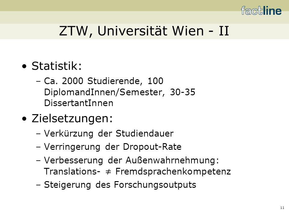 11 ZTW, Universität Wien - II Statistik: –Ca.