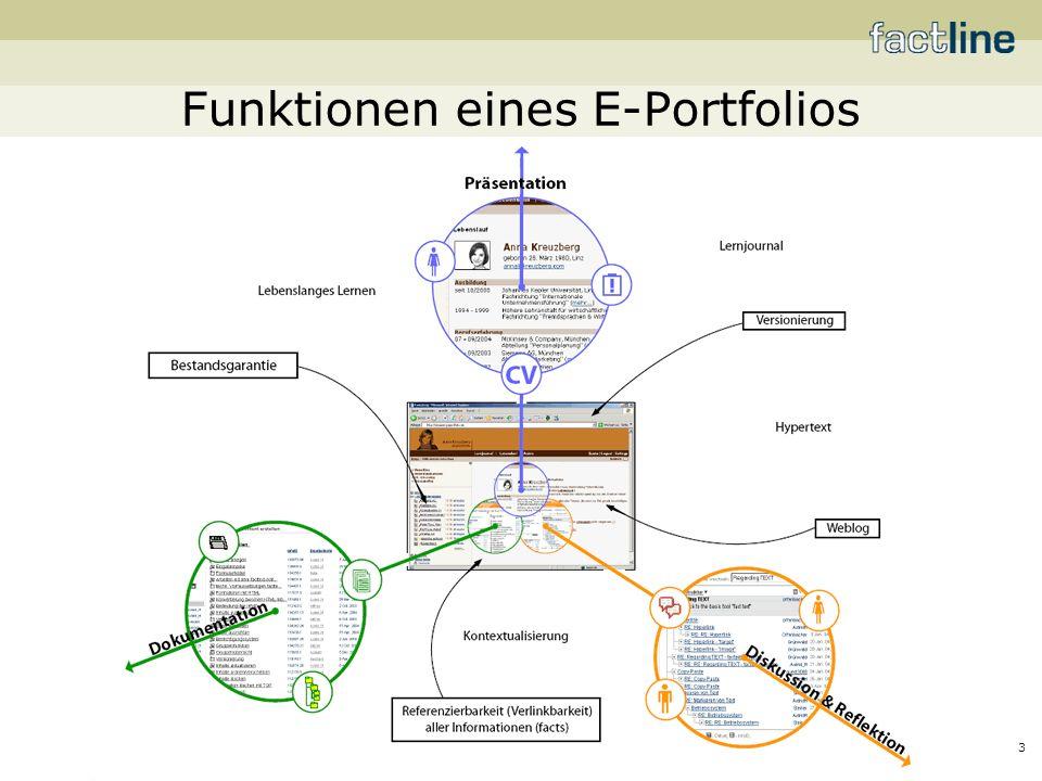 3 Funktionen eines E-Portfolios
