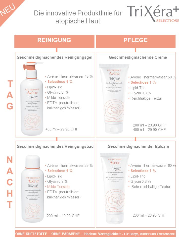 Die innovative Produktlinie für atopische Haut REINIGUNGPFLEGE NEU Avène Thermalwasser 43 % Selectiose 1 % Lipid-Trio Glycin 0,3 % Milde Tenside EDTA