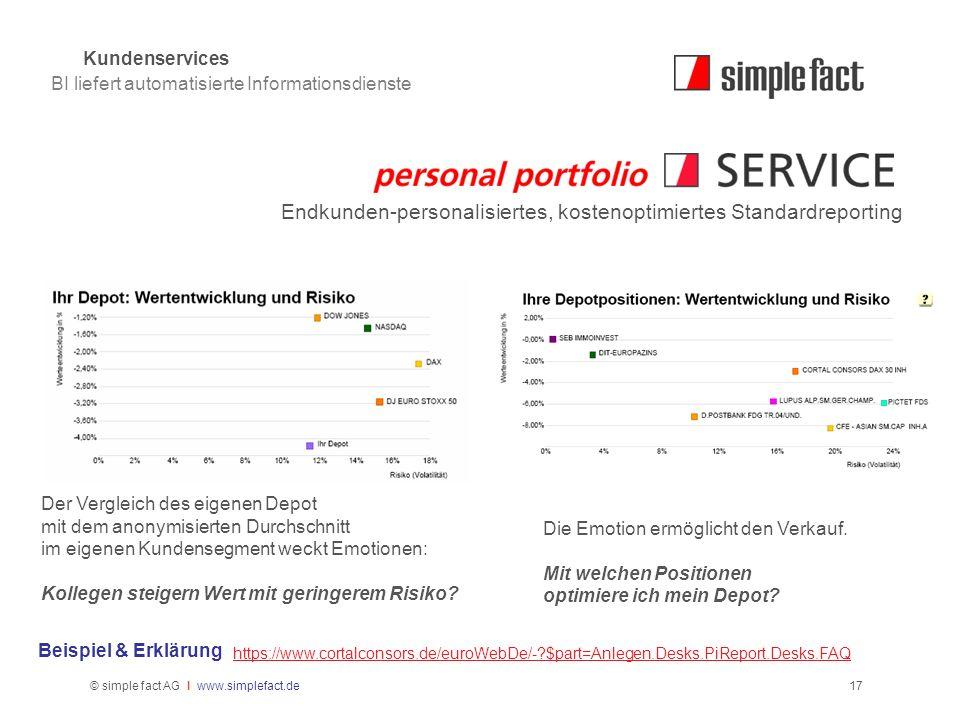 © simple fact AG I www.simplefact.de17 Endkunden-personalisiertes, kostenoptimiertes Standardreporting Der Vergleich des eigenen Depot mit dem anonymi