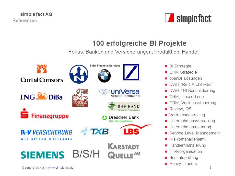 © simple fact AG I www.simplefact.de5 100 erfolgreiche BI Projekte Fokus: Banken und Versicherungen, Produktion, Handel BI Strategie CRM Strategie ope
