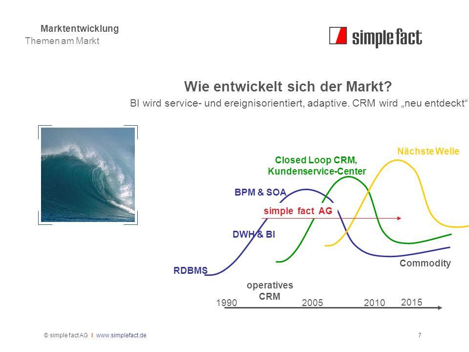 © simple fact AG I www.simplefact.de7 Wie entwickelt sich der Markt? BI wird service- und ereignisorientiert, adaptive. CRM wird neu entdeckt 19902005