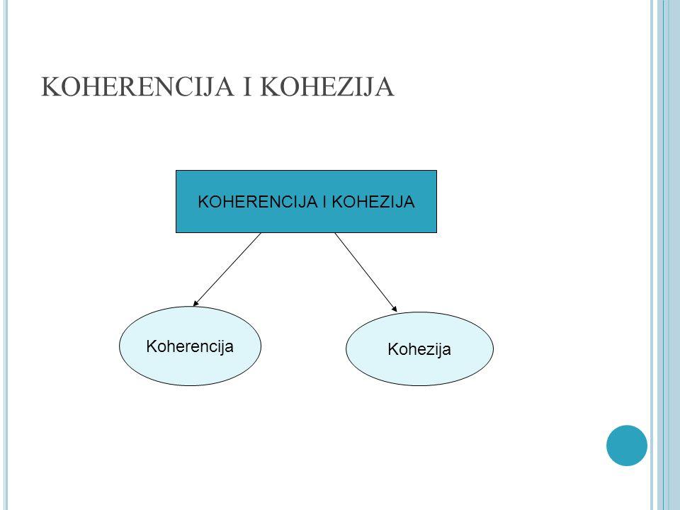 KOHERENCIJA I KOHEZIJA Koherencija Kohezija KOHERENCIJA I KOHEZIJA