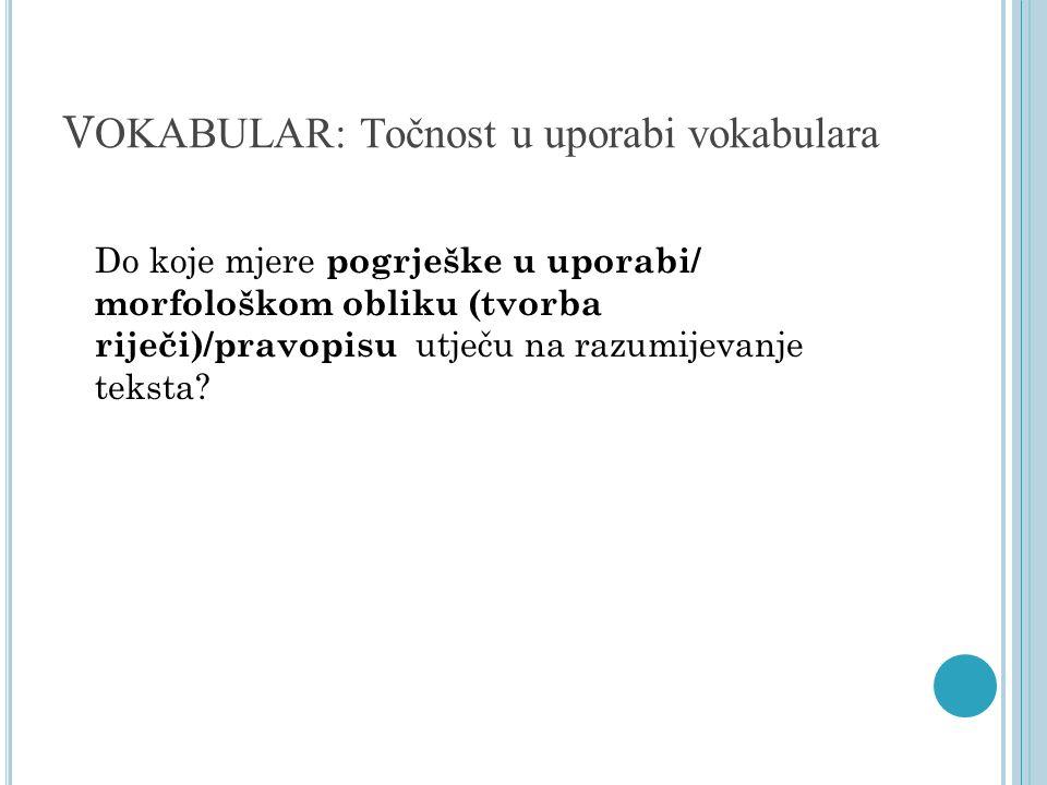 V OKABULAR: Točnost u uporabi vokabulara Do koje mjere pogrješke u uporabi/ morfološkom obliku (tvorba riječi)/pravopisu utječu na razumijevanje tekst